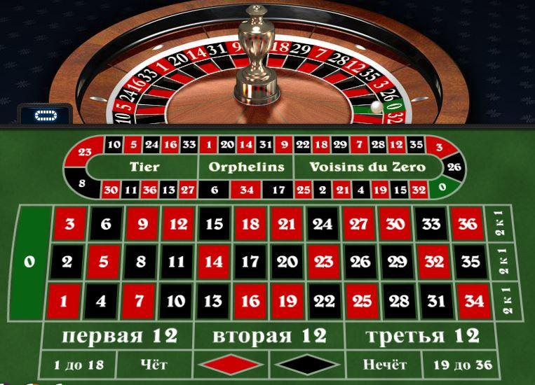 Как реально выиграть в онлайн рулетку онлайн казино everum
